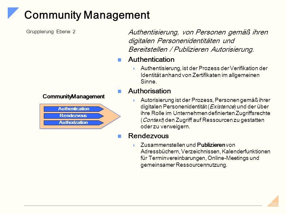 Community ManagementGruppierung Ebene 2.