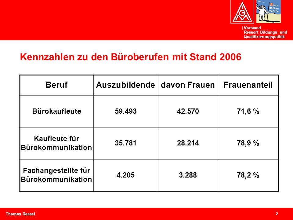 Kennzahlen zu den Büroberufen mit Stand 2006