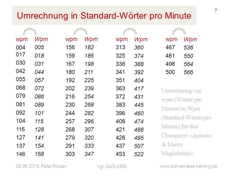 Umrechnung in Standard-Wörter pro Minute