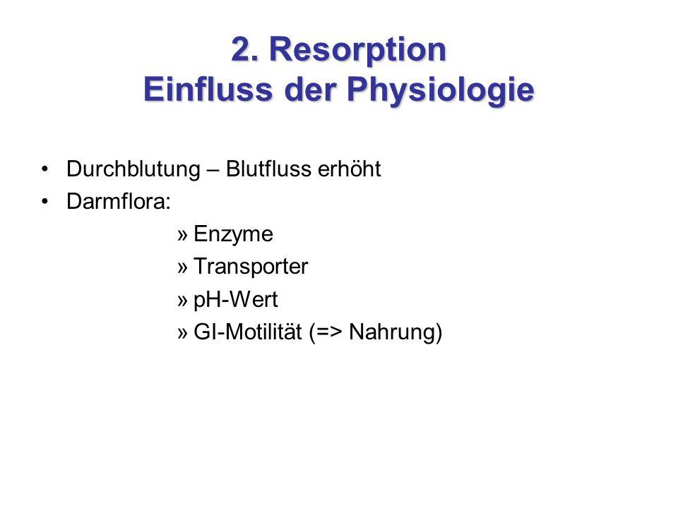 2. Resorption Einfluss der Physiologie