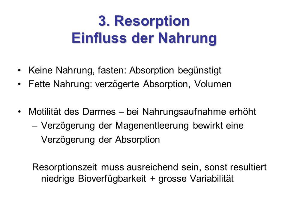 3. Resorption Einfluss der Nahrung