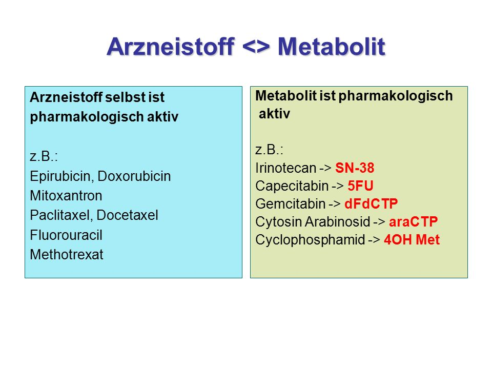 Arzneistoff <> Metabolit
