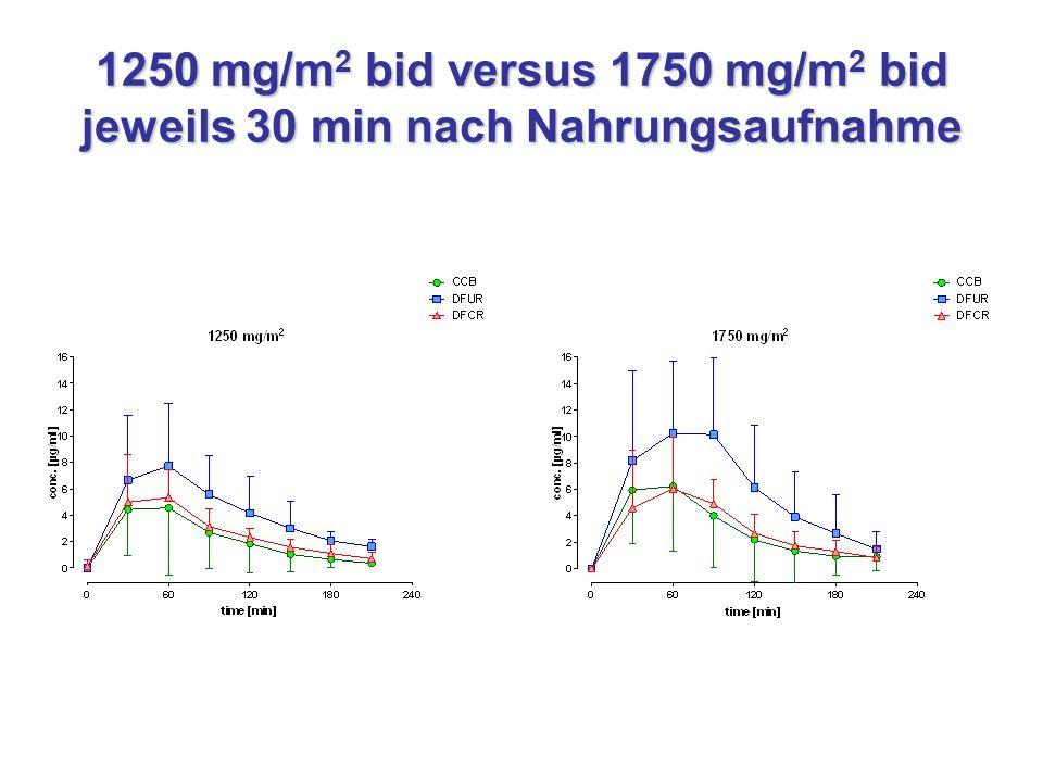 1250 mg/m2 bid versus 1750 mg/m2 bid jeweils 30 min nach Nahrungsaufnahme