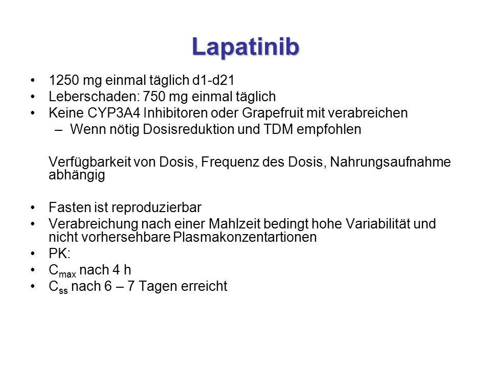 Lapatinib 1250 mg einmal täglich d1-d21