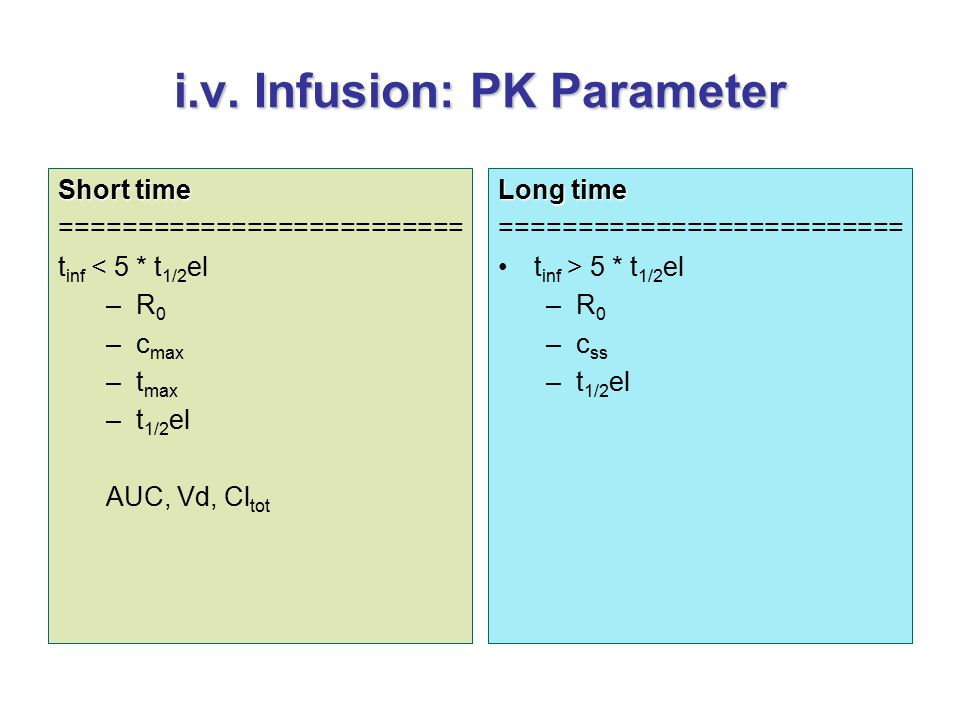 i.v. Infusion: PK Parameter