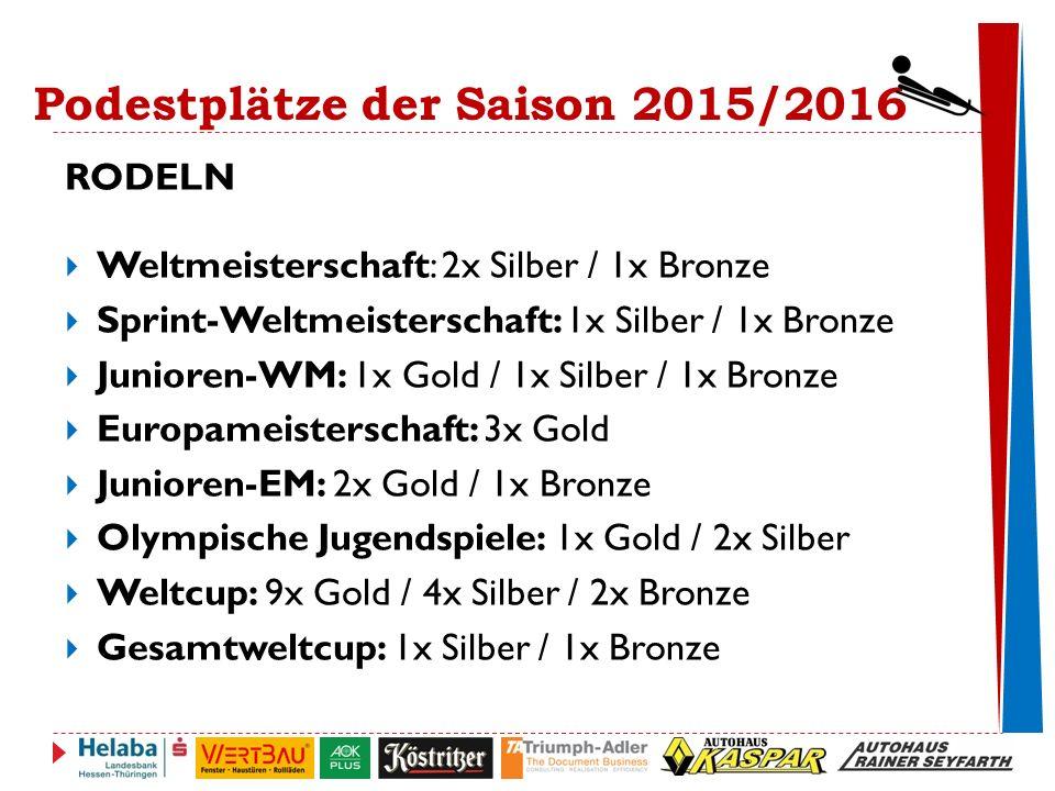 Podestplätze der Saison 2015/2016