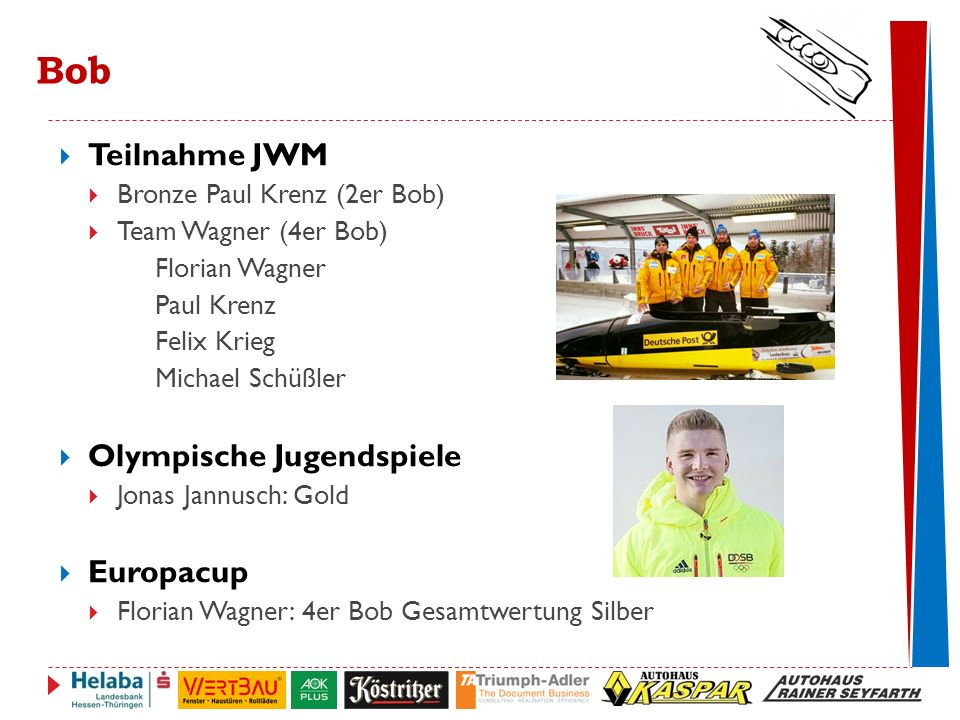 Bob Teilnahme JWM Olympische Jugendspiele Europacup