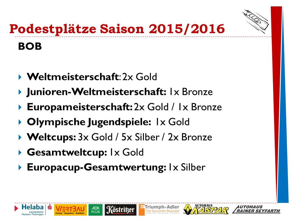 Podestplätze Saison 2015/2016 BOB Weltmeisterschaft: 2x Gold