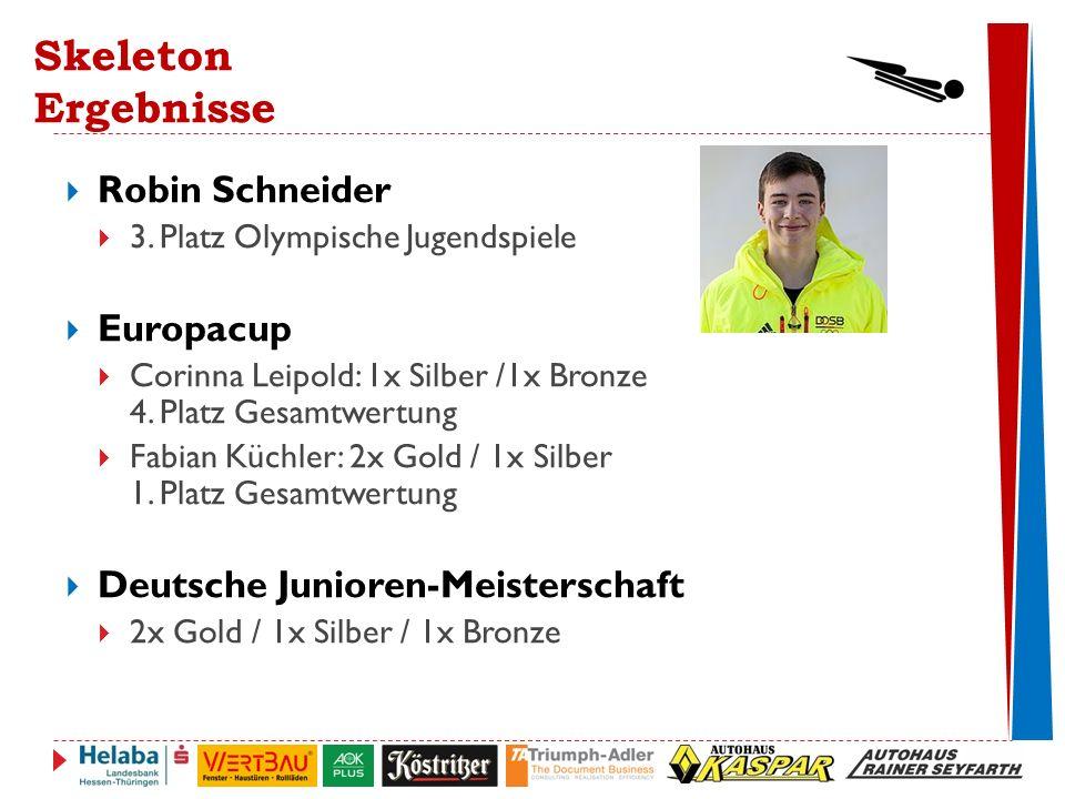 Skeleton Ergebnisse Robin Schneider Europacup