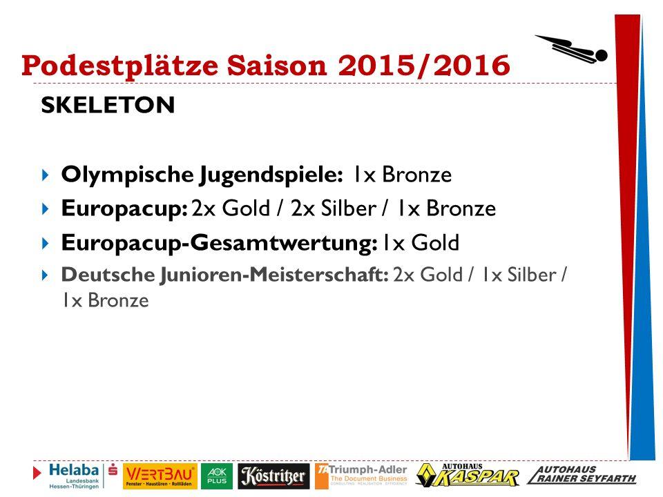 Podestplätze Saison 2015/2016 SKELETON