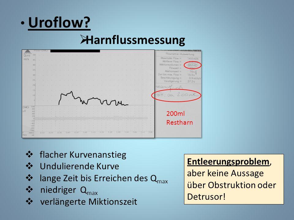 Uroflow Harnflussmessung flacher Kurvenanstieg Undulierende Kurve