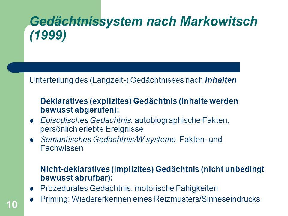 Gedächtnissystem nach Markowitsch (1999)