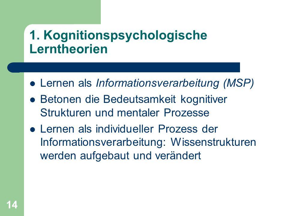 1. Kognitionspsychologische Lerntheorien