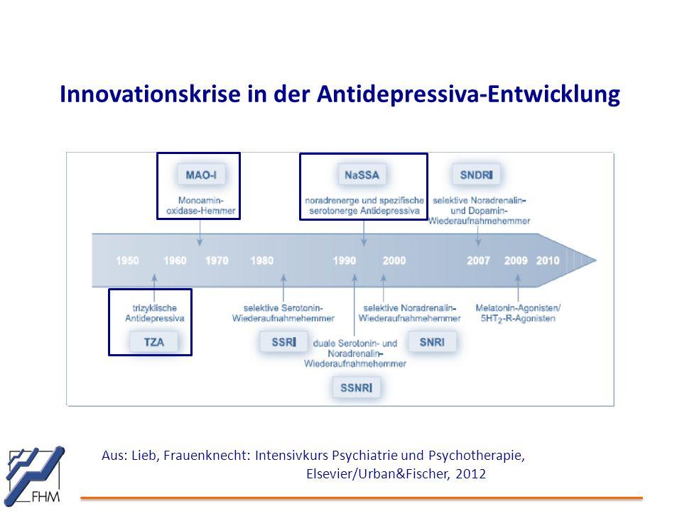 Innovationskrise in der Antidepressiva-Entwicklung