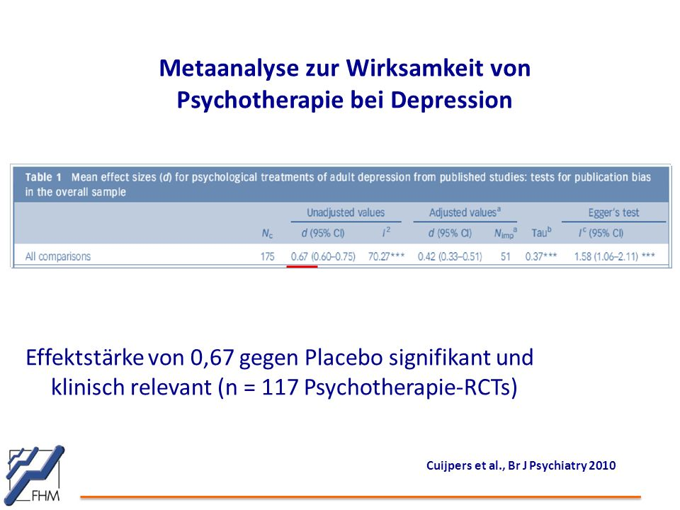 Metaanalyse zur Wirksamkeit von Psychotherapie bei Depression
