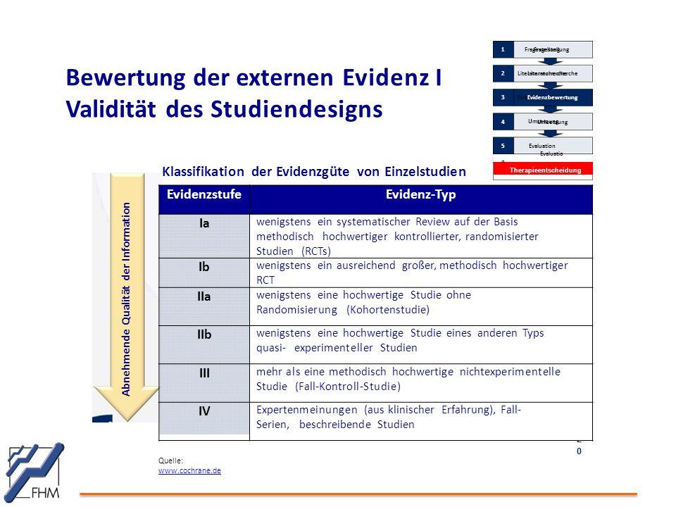 Bewertung der externen Evidenz I Validität des Studiendesigns