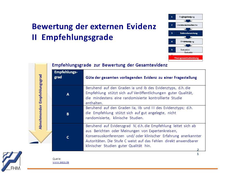 Bewertung der externen Evidenz II Empfehlungsgrade
