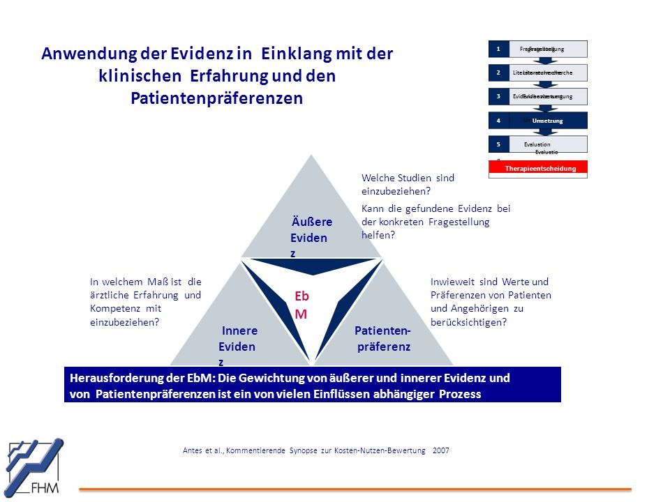 Anwendung der Evidenz in Einklang mit der klinischen Erfahrung und den Patientenpräferenzen