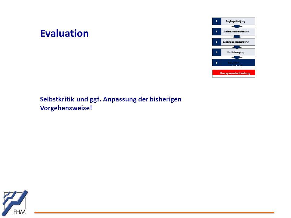 1 Fragestellung. Fragestellung. Evaluation. 2. Literaturrecherche. Literaturrecherche. 3. Evidenzbewertung.