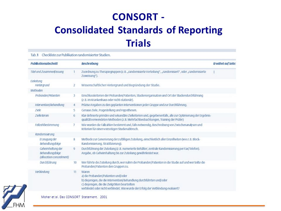CONSORT - Consolidated Standards of Reporting Trials