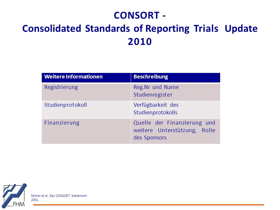 CONSORT - Consolidated Standards of Reporting Trials Update 2010