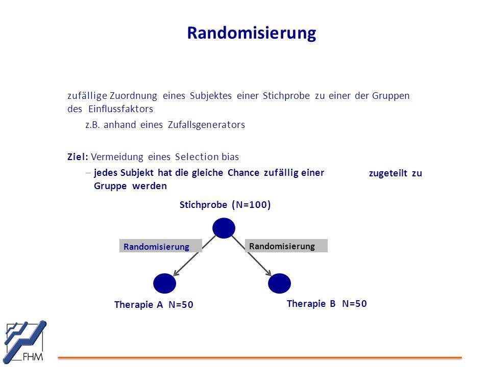 Randomisierung zufällige Zuordnung eines Subjektes einer Stichprobe zu einer der Gruppen des Einflussfaktors.