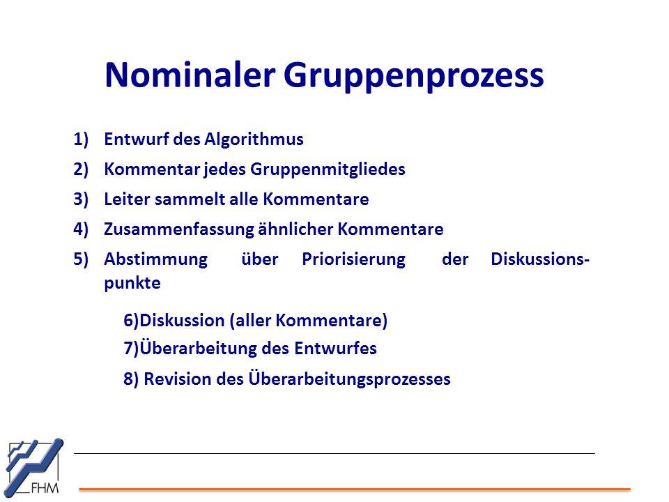 Nominaler Gruppenprozess