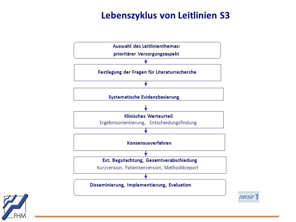 Lebenszyklus von Leitlinien S3