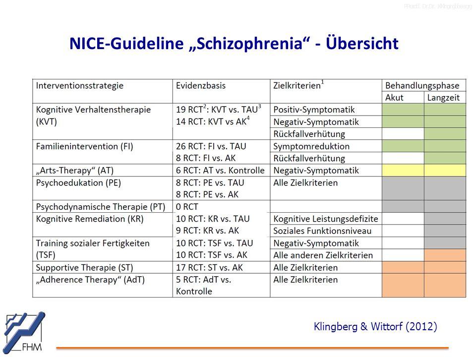 """NICE-Guideline """"Schizophrenia - Übersicht"""