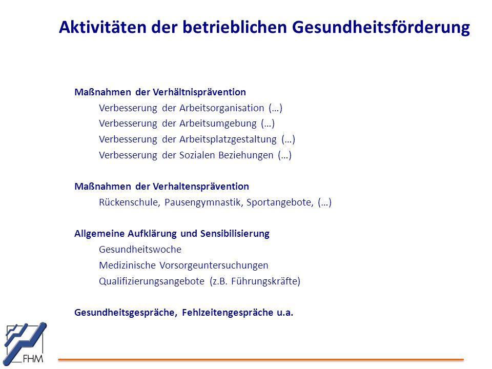 Aktivitäten der betrieblichen Gesundheitsförderung