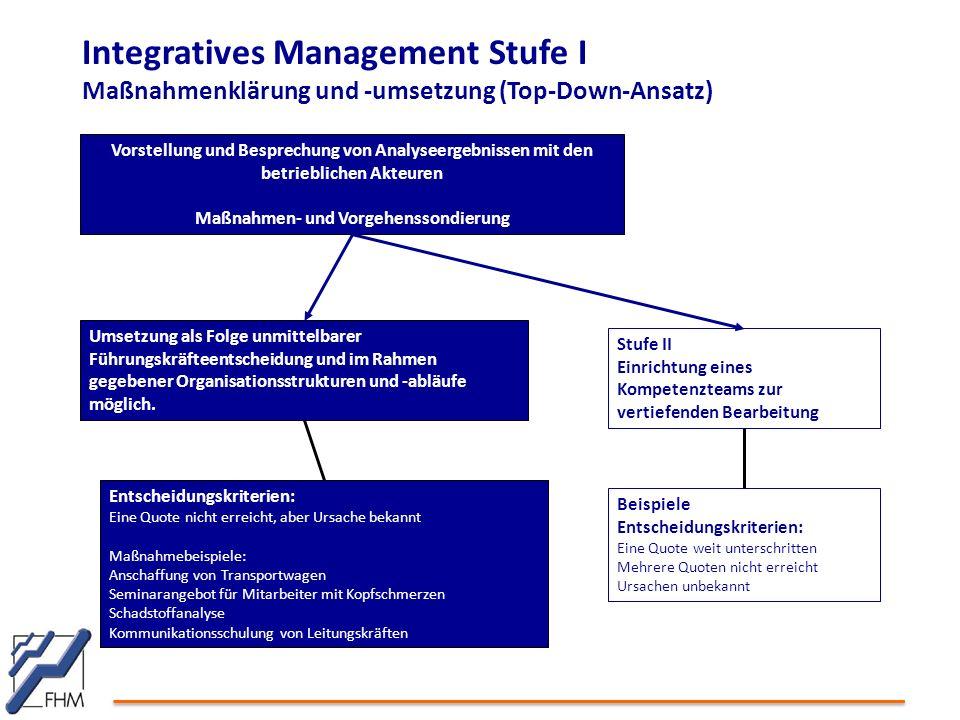 Maßnahmen- und Vorgehenssondierung