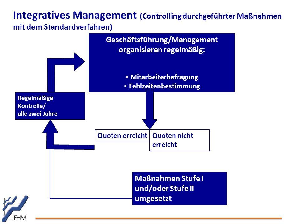 Integratives Management (Controlling durchgeführter Maßnahmen mit dem Standardverfahren)
