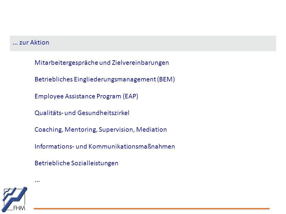 ... zur Aktion Mitarbeitergespräche und Zielvereinbarungen. Betriebliches Eingliederungsmanagement (BEM)