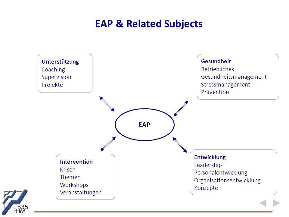 EAP & Related Subjects EAP Unterstützung Gesundheit Coaching