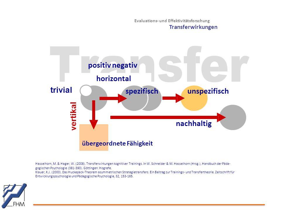 positiv negativ horizontal trivial spezifisch unspezifisch vertikal