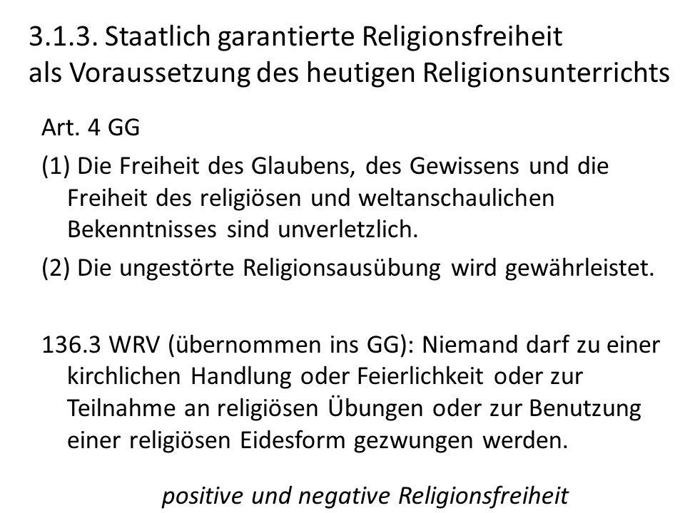 positive und negative Religionsfreiheit
