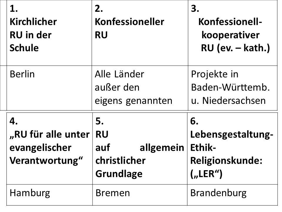 1. Kirchlicher. RU in der. Schule. 2. Konfessioneller. RU. 3. Konfessionell-kooperativer. RU (ev. – kath.)