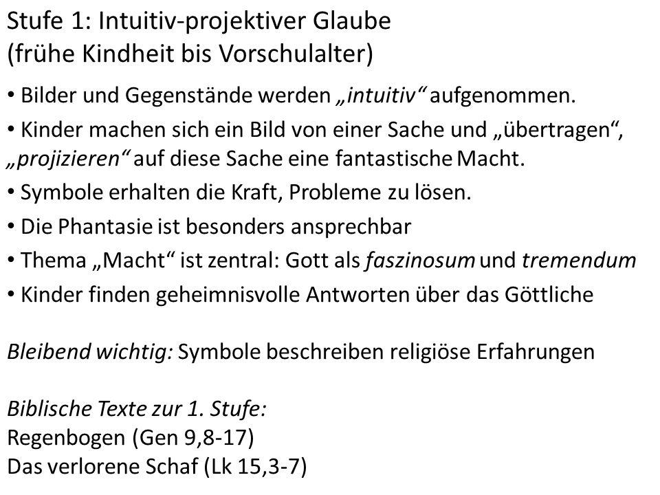 Stufe 1: Intuitiv-projektiver Glaube