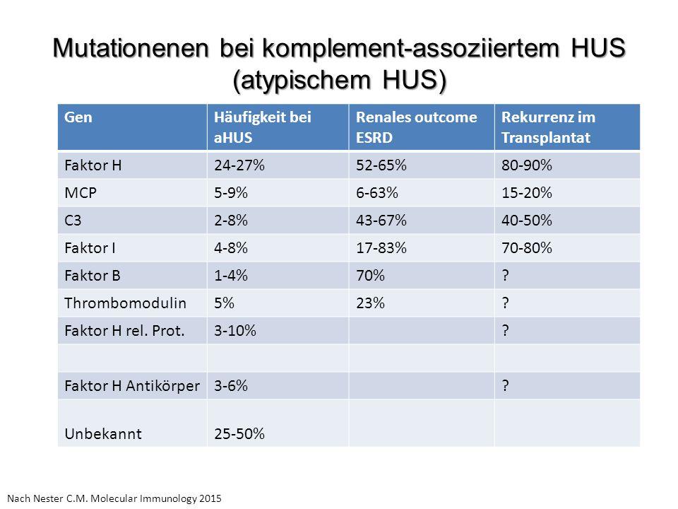Mutationenen bei komplement-assoziiertem HUS (atypischem HUS)