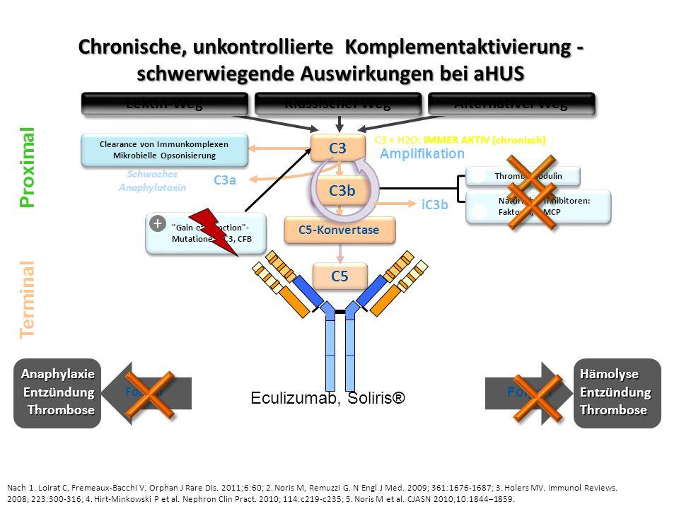 Schwaches Anaphylatoxin