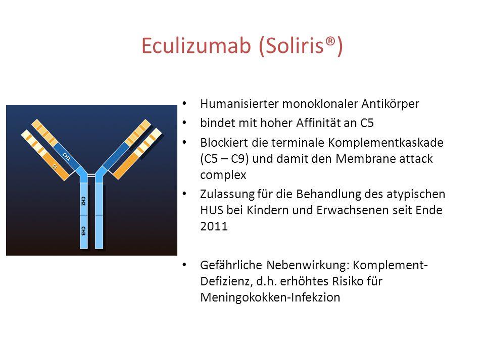 Eculizumab (Soliris®)