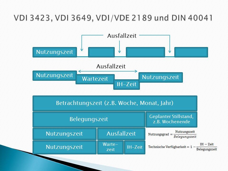 VDI 3423, VDI 3649, VDI/VDE 2189 und DIN 40041 Ausfallzeit
