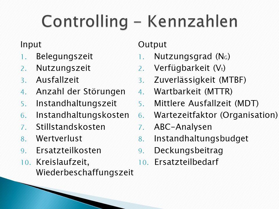 Controlling - Kennzahlen