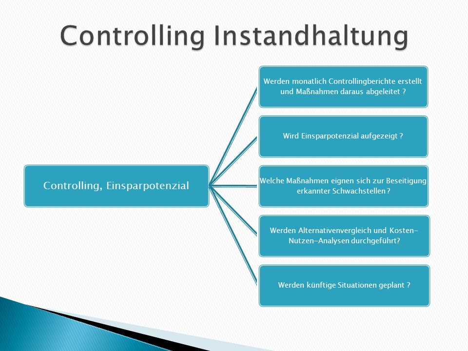 Controlling Instandhaltung
