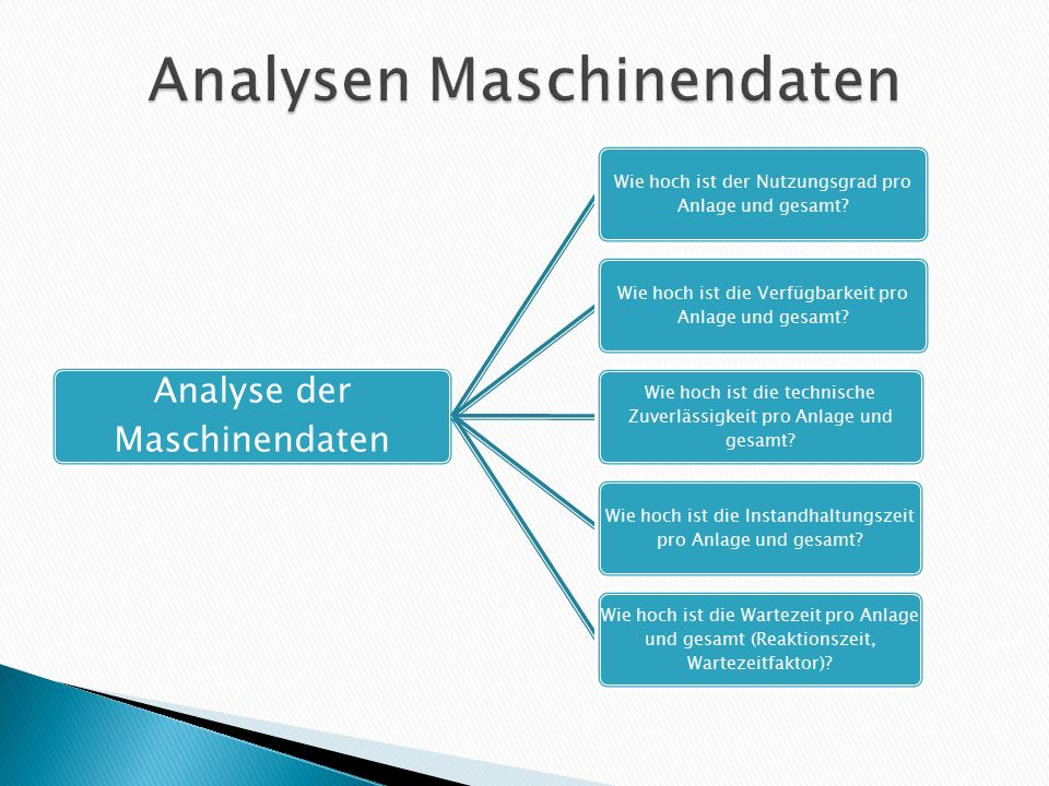 Analysen Maschinendaten