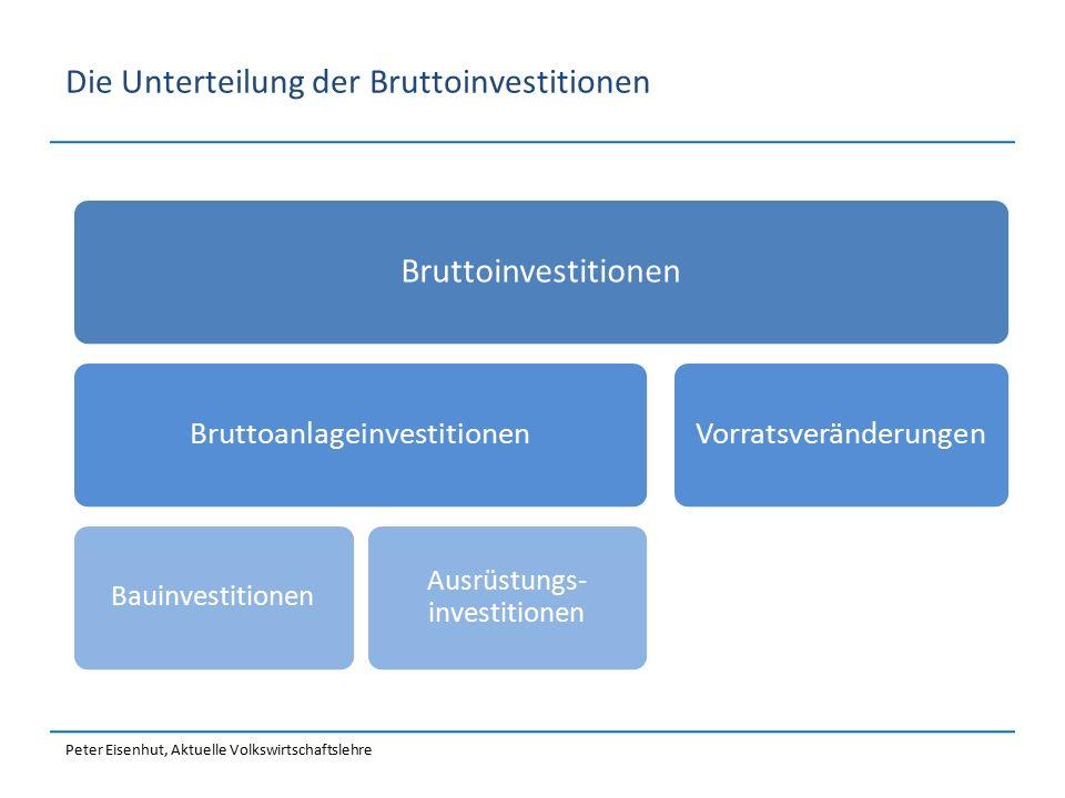 Die Unterteilung der Bruttoinvestitionen