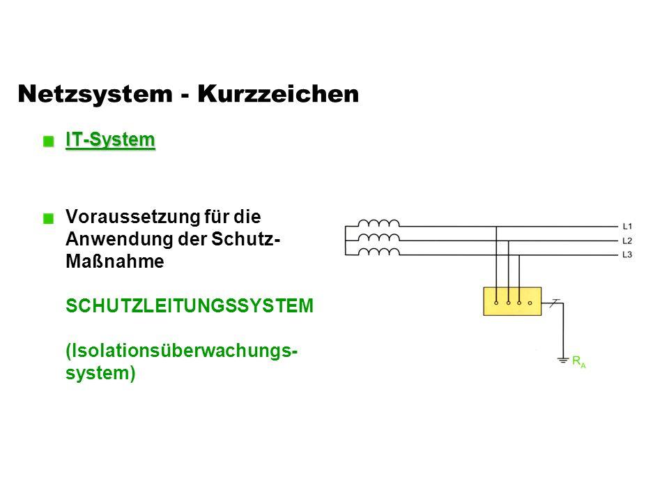 Netzsystem - Kurzzeichen