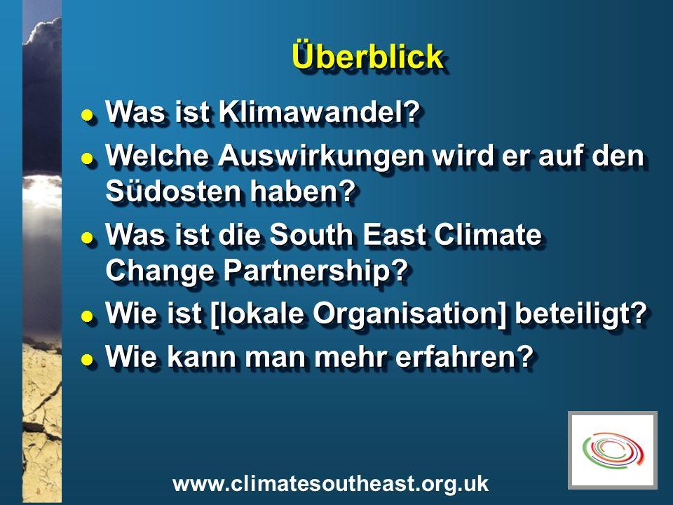 Überblick Was ist Klimawandel