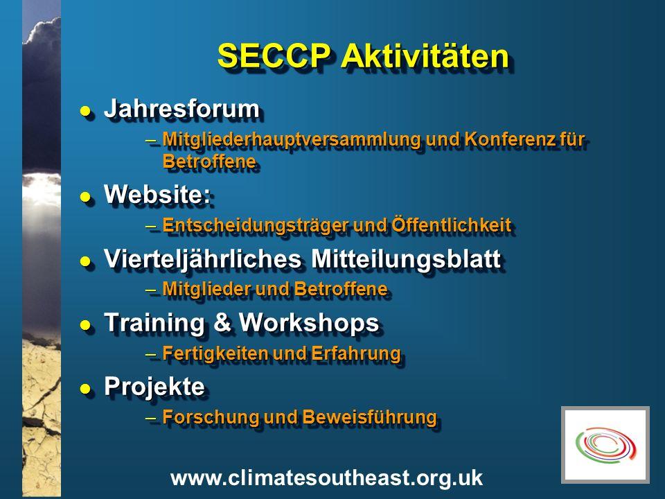 SECCP Aktivitäten Jahresforum Website: