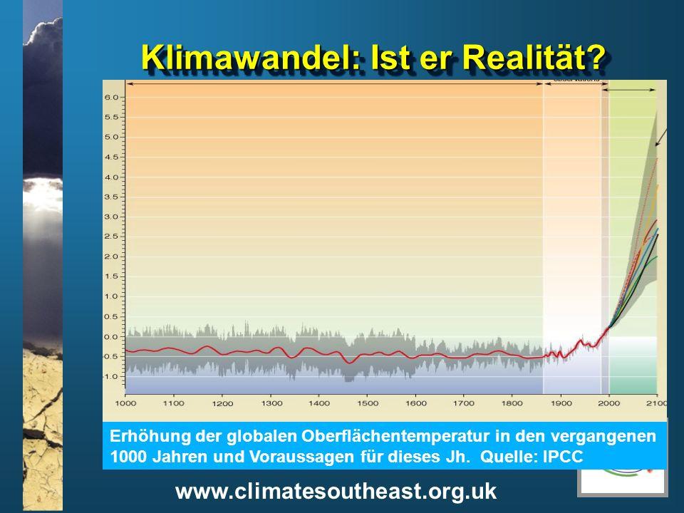 Klimawandel: Ist er Realität
